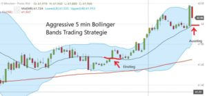 Forex scalping strategie